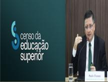 Análise dos Dados Divulgados do CENSO da Educação Superior 2019