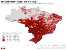 Escolas do Acre, Amazonas, Maranhão, Roraima, Pará e Amapá têm menores índices de conectividade do país