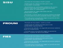 MEC divulga novas datas do Sisu, Prouni e Fies