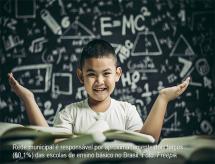 Conheça o panorama das escolas brasileiras