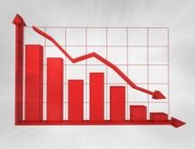 Inadimplência no ensino superior salta para 25,5% em abril, diz entidade
